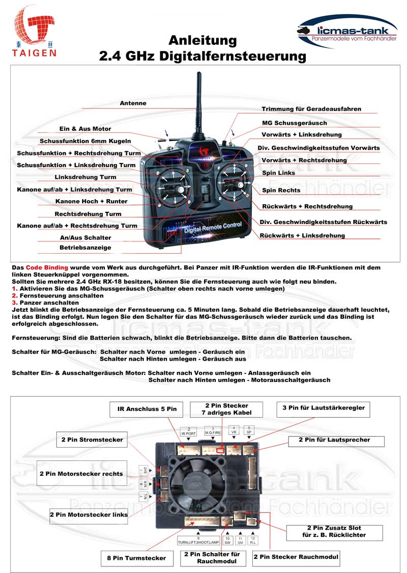 2.4 GHz radio control set with FB, speed controller & speaker for ...